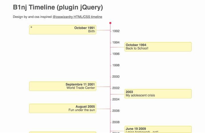 jquery-plugin-timeline3