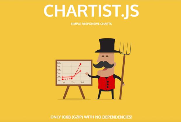 グラフを描画できるJS、jQueryプラグインまとめ