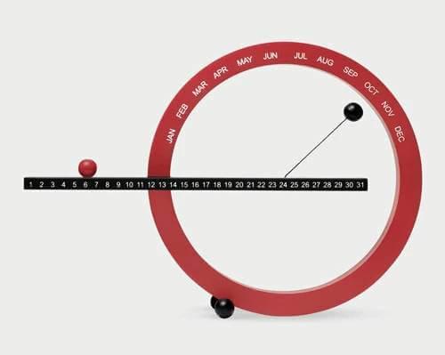 万年カレンダーのデザイン